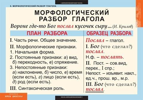 Разбор слова по составу Платье в электронном морфемном словаре