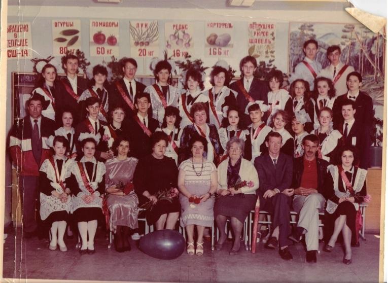 Фотография выпускников 1987 года выпуска