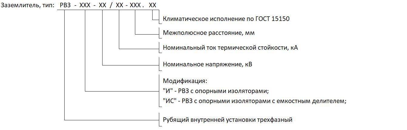 РВЗ-ИС