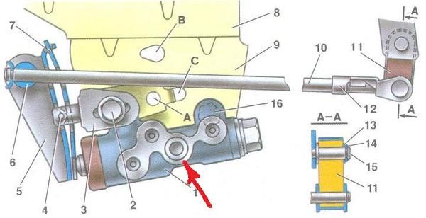 Рис. 9.3.  Привод регулятора давления: 1 - регулятор давления; 2, 16 - болты крепления регулятора давления; 3...