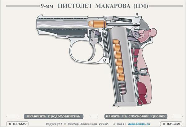 9мм Пистолет Макарова (ПМ)