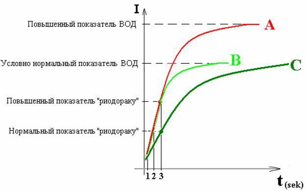 Разбор темы РОФЭС и его модификации H-133