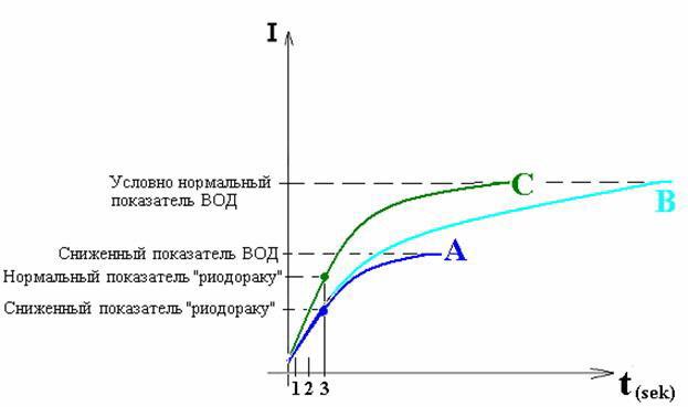 Разбор темы РОФЭС и его модификации H-134