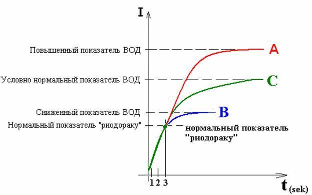 Разбор темы РОФЭС и его модификации H-135
