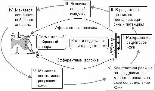 Разбор темы РОФЭС и его модификации H-136