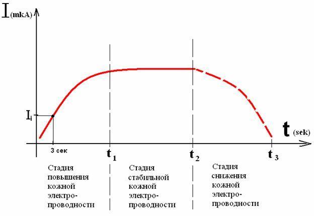 Разбор темы РОФЭС и его модификации H-137