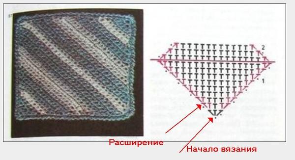 Еще один вариант вязания квадрата крючком ОТ УГЛА по диагонали...