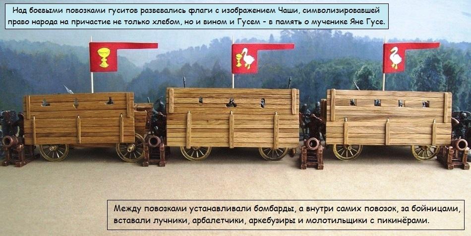 СТРАНИЦЫ ИСТОРИИ СРЕДНИХ ВЕКОВ.  H-2771