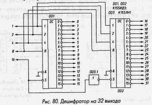 Прохождение Сталкер Тень Чернобыля. Часть 6: Припять и ...