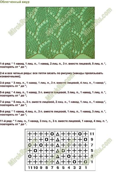 Узоры и схемы для вязания спицами и на машине