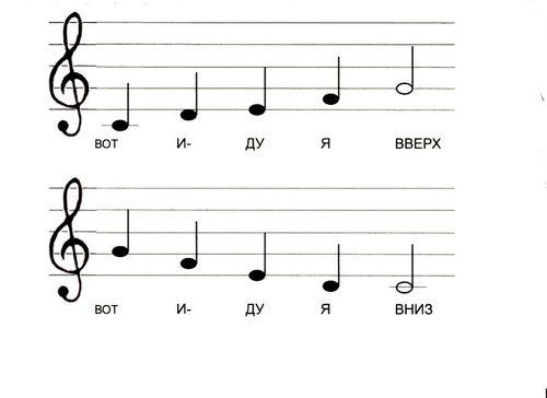 В основном ноты использую для