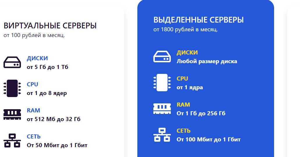 PLOOZA测评 – 1核/1G内存/25G硬盘/不限流量/1G带宽/LXC/俄罗斯/250₽/月