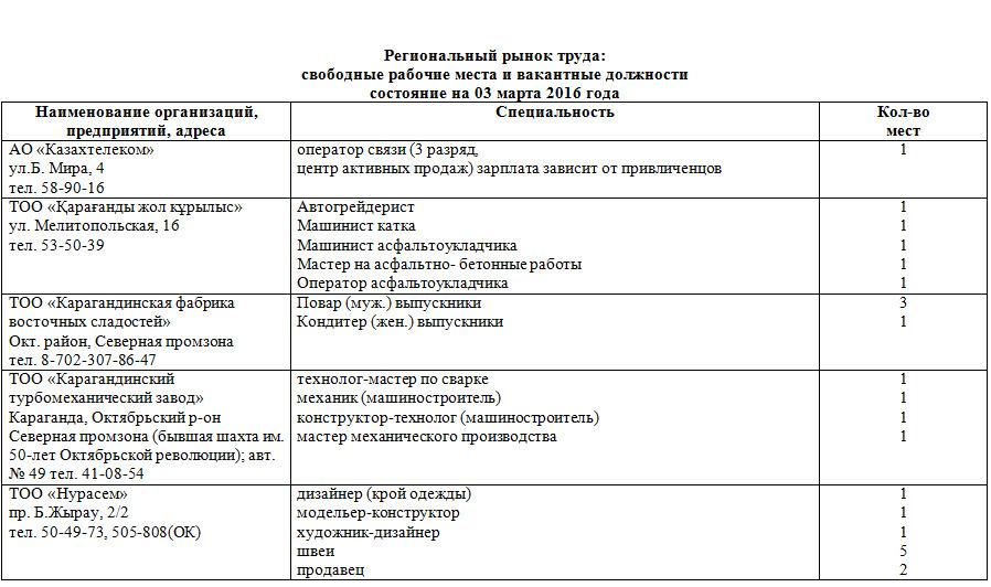 Бесплатное обучение от центра занятости официальный сайт город братислава фото