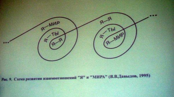 """рисунок Давыдова """"улитка"""""""