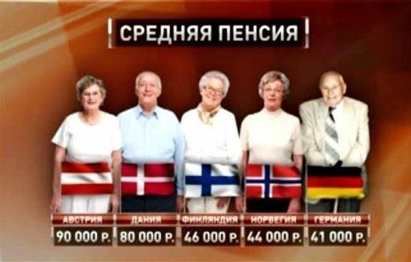 Пенсии народов мира