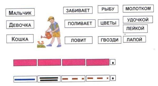 Составить схему предложения 1 класс образец база файлов.