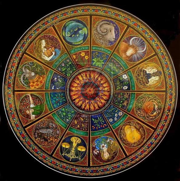 Знаки зодиака в интерьере