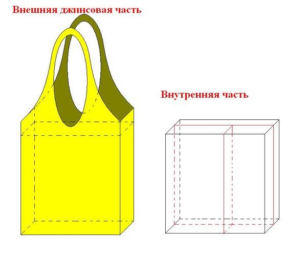 Описание: сумка с вышивкой - Самое интересное в блогахКак сделать, сшить, связать своими руками ленточная вышивка и...