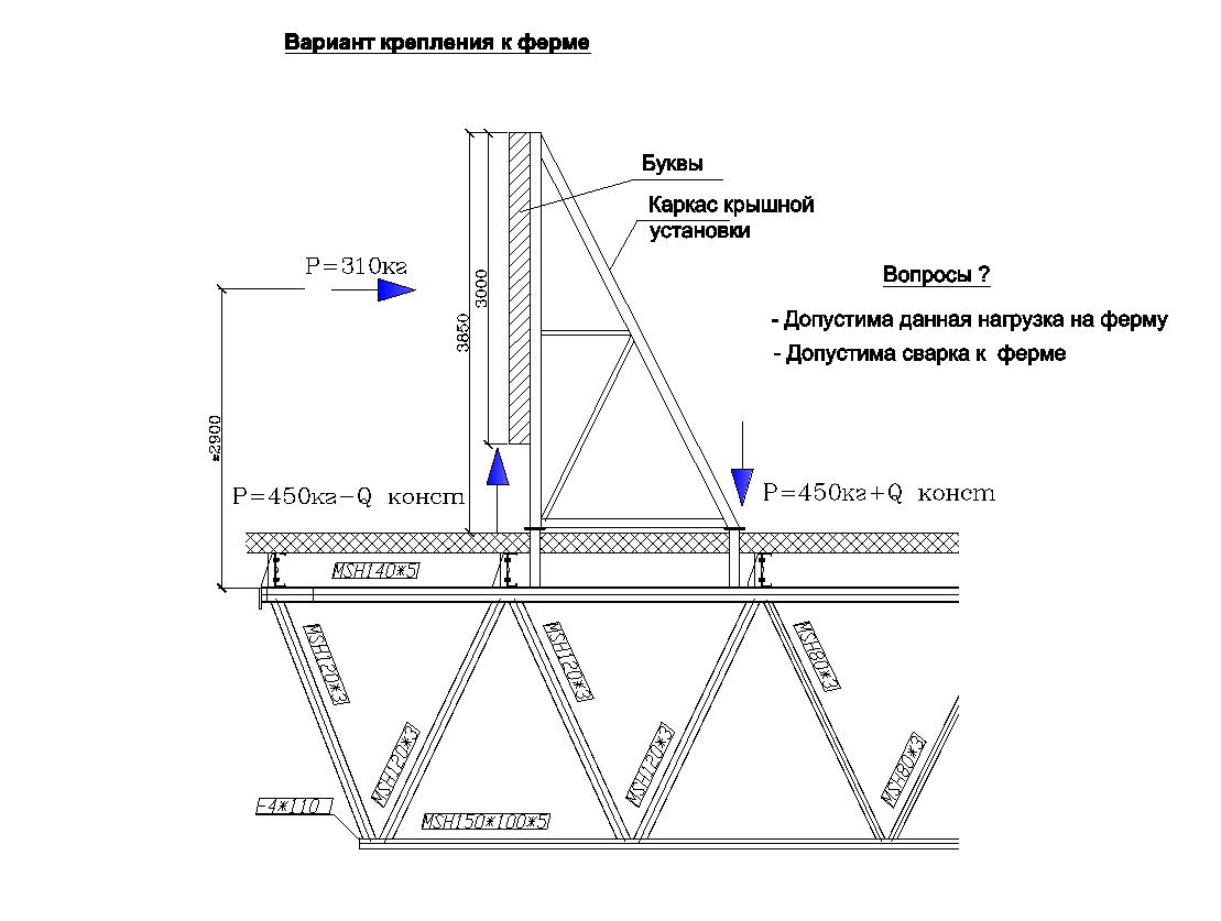 Ветровая нагрузка крышной установки